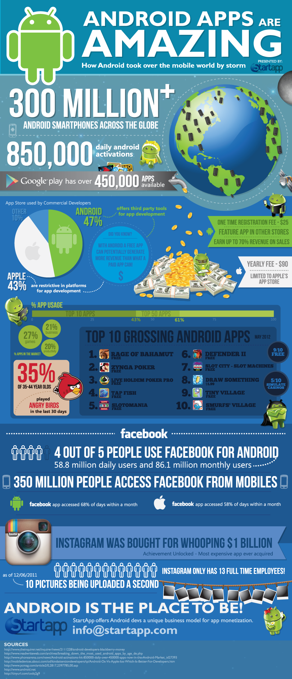 Ride The Android Wave [Infographic]
