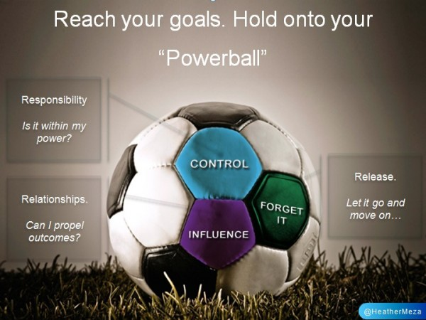 Cisco-powerball-socialmarketingfella