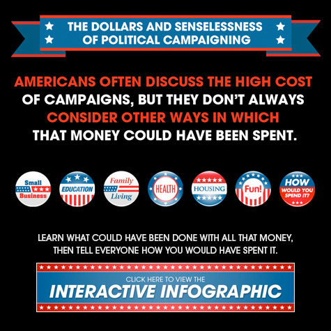 The Dollars and Senselessness of Political Campaigning [Interactive Infographic]