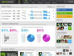 Social Mentions - SproutSocial