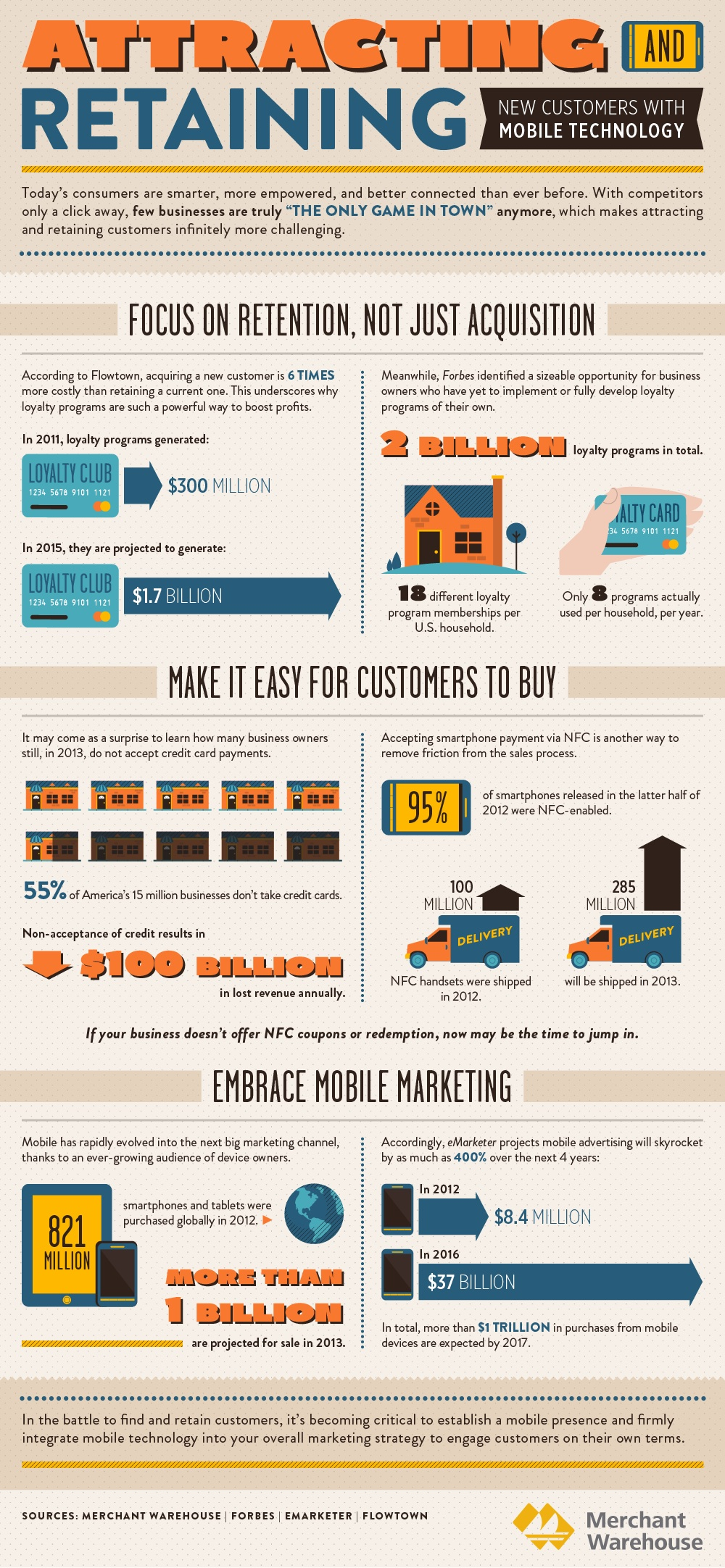 Merchant Warehouse - Attracting_Retaining_Mobile_Consumers-copy