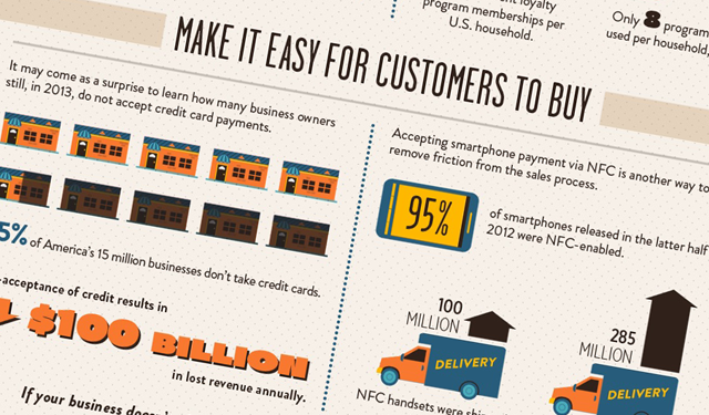 Merchant-Warehouse-mobile-consumers-business2-thumb