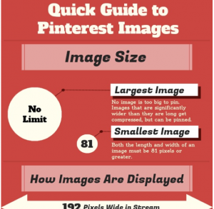 Pinterest How-To