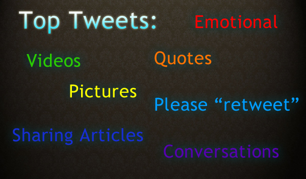 Top Tweets That You Should Be Tweeting On Twitter!