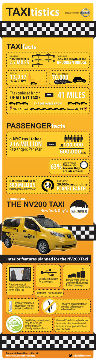 INFOGRAPHIC: Taxi of Tomorrow