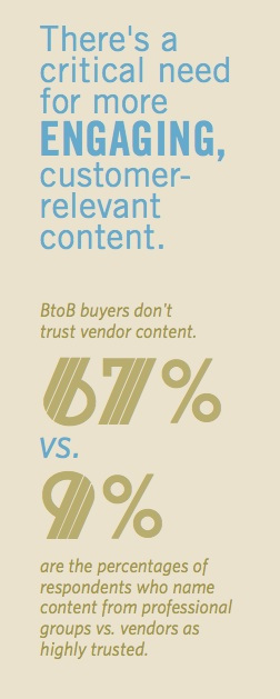 effective-content-marketing-better-yield