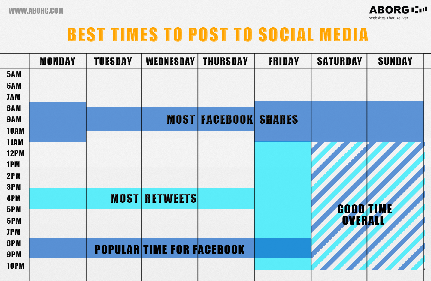 best-times-to-post-to-social-media1