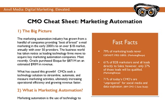 10-marketing-cheat-sheets-EDITED 9