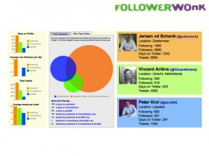 5196949119 5b14c34e3f o 300x225 3 Twitter Tools To Help You Track Your Twitter Growth