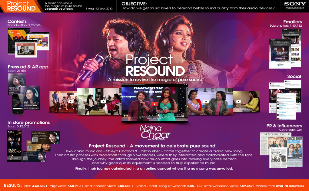 Sony_Project_Resound_Case_study