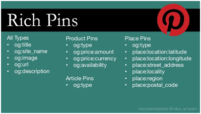 Rich pins use open graph