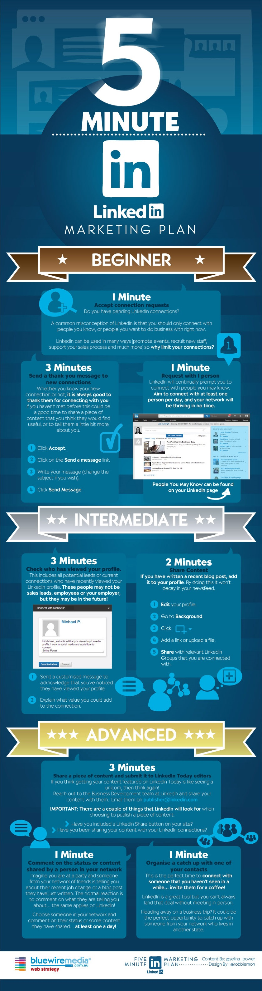 5 Minute Linkedin Mangement Plan for Users of All Levels [Infographic]