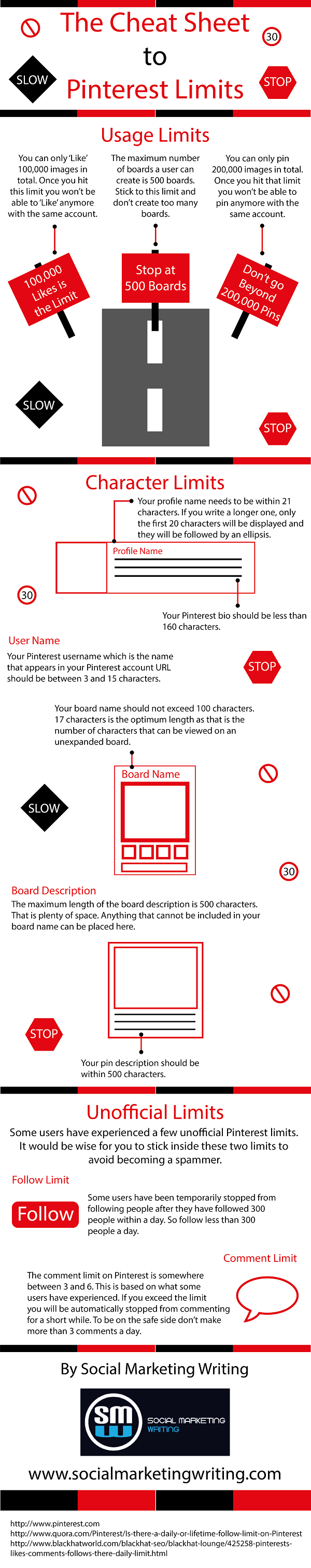 The Cheat Sheet to Pinterest Limits [Infographic]