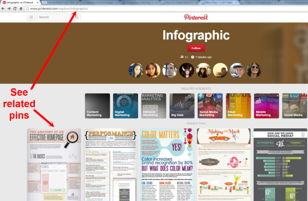 Pinterest Explore Interests Related Pins
