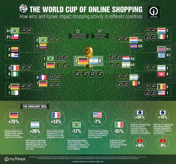 worldcup2014_shopping_myThings (1)-page-001
