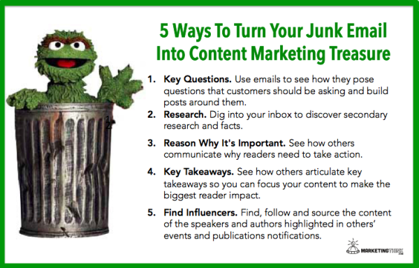 Screen Shot 2014 08 03 at 9.45.57 AM One Mans Junk Email Is Anothers Content Marketing Treasure