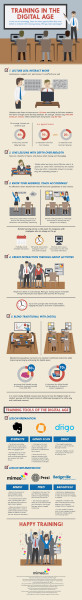 Effective Training In Today's Digital World [Infographic]