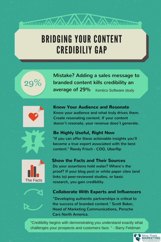 growing branded content credibility [infographic]